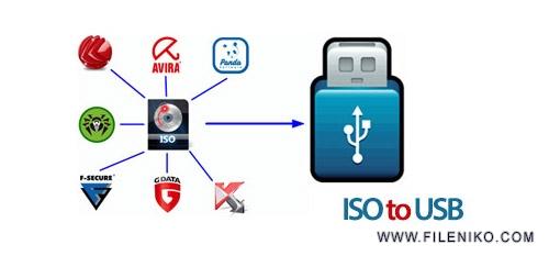 iso2usb - دانلود ISO to USB 1.4 :: مبدل فرمت ISO به USB ::