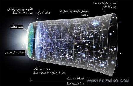 دانلود مستند The Universe جهان هستی فصل اول بازیرنویس فارسی مالتی مدیا مجموعه تلویزیونی مستند