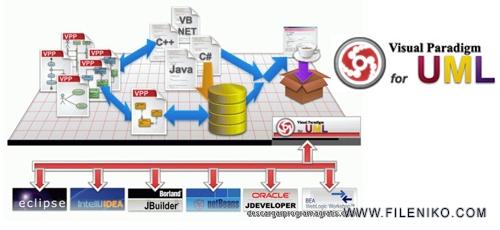 Visual Paradigm for UML - دانلود Visual Paradigm Enterprise 16.2 x64 ابزار طراحی و رسم اشکال UML