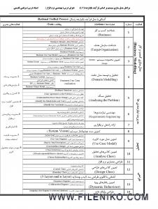 Copy of 2016 01 19 12 59 471 226x300 - آموزش مهندسی نرم افزار به زبان فارسی