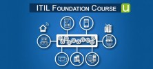ITIL 222x100 - دانلود فیلم آموزش پایه های اساسی ITIL