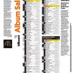 دانلود مجله ی Billboard-2 April 2016 مالتی مدیا مجله