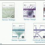 part07.mp4 snapshot 03.01 2016.06.20 14.49.30 150x150 - دانلود LiveLessons ITIL Foundation Exam - آموزش مدیریت زیرساخت های فناوری اطلاعات