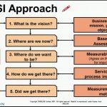 part58.mp4 snapshot 01.12 2016.06.20 14.50.45 150x150 - دانلود LiveLessons ITIL Foundation Exam - آموزش مدیریت زیرساخت های فناوری اطلاعات
