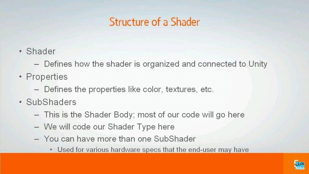 Unity Shader Defines