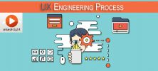 Pluralsight UX Engineering Process 222x100 - دانلود Pluralsight UX Engineering Process آموزش مهندسی تجربه کاربری