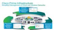 CISCOPRIME 222x100 - دانلود Cisco Prime Infrastructure 3.1 Build 3.1.0.0.132 راهاندازی و مدیریت شبکه سیسکو