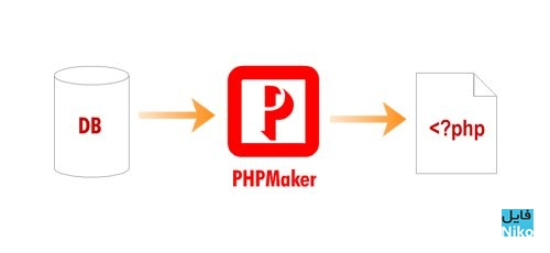 e-World Tech PHPMaker