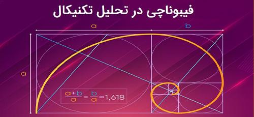 26 - دانلود Complete set of Fibonacci training آموزش مجموعه کامل فیبوناچی